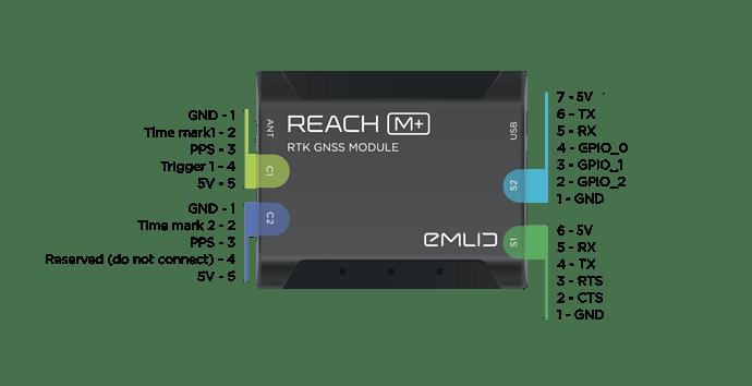 reachm-connectors