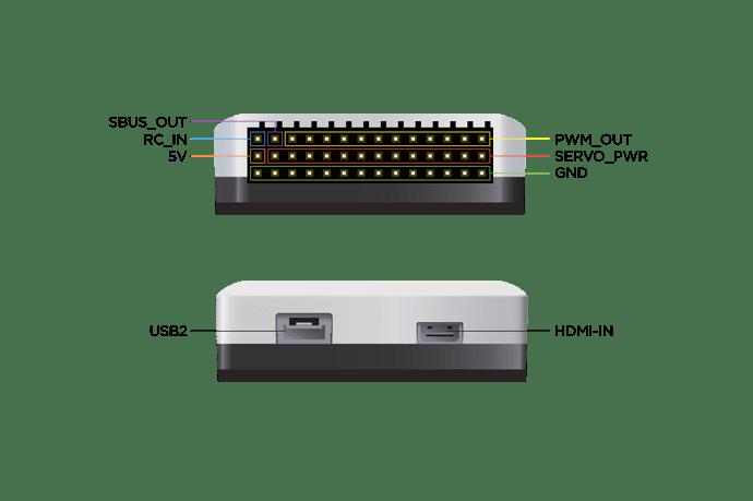 edge_ports_back