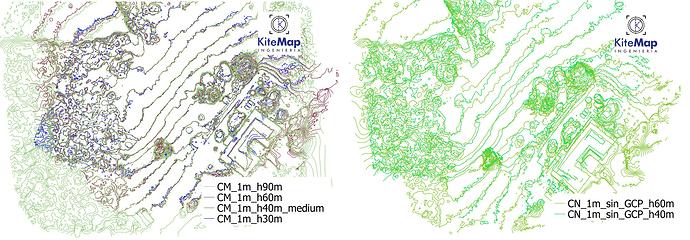 KitMap-no-GCPs-Emlid