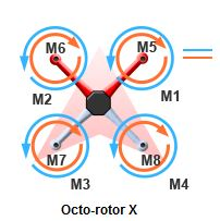 octorotorX