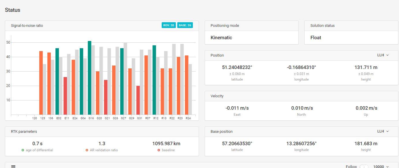 Reach/Reach RS RTK Correction Data through Free NTRIP - Beginners